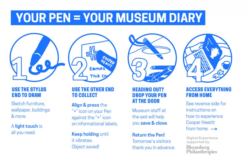 Early draft of an information card to be given         to museum visitors. Illustration by Katie Shelly.